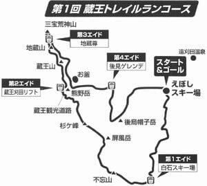 蔵王トレイルランのコース図