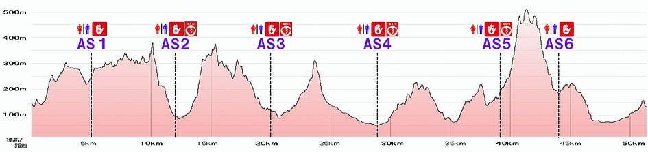 越後カントリートレイルランニング大会50Kmの地図。