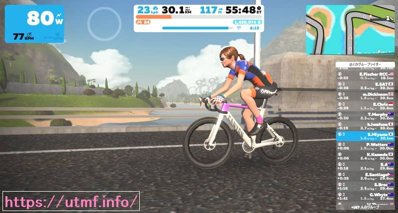 Zwift (Road bike girls)